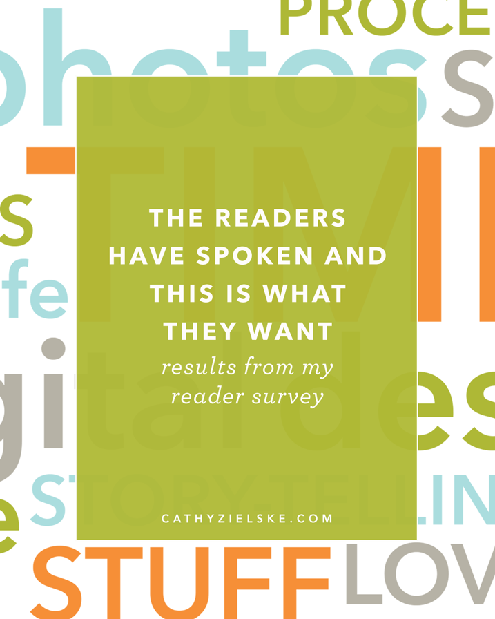 I recently conducted my first-ever reader poll and the results make it clear what my readers want: scrapbooking and story telling. It makes perfect sense. Click through to read more about what you, my readers, told me.