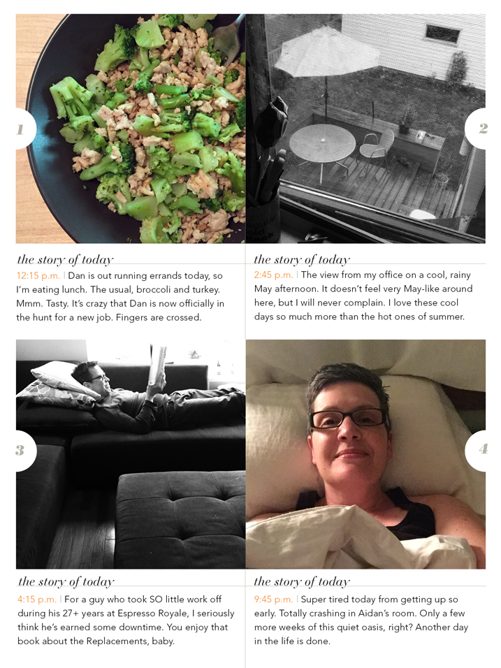 Week in the Life is a project created by my dear friend Ali Edwards. I'm joining in this year in a very stripped down, minimal way. Click through to see my Monday pages.
